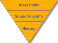 Inverse Triangle | How to write compelling web copy